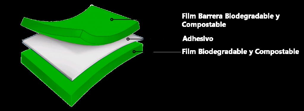 BIOFILM PackInGreen - bl