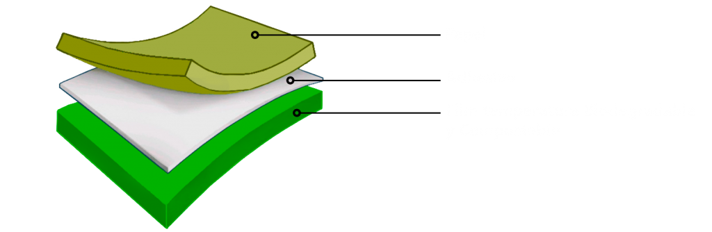 CVBIOTEMP PackInGreen - bl
